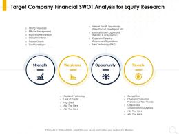 Target Company Financial SWOT Analysis For Equity Research Capital Ppt Powerpoint Presentation Inspiration Objects