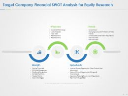Target Company Financial Swot Analysis For Equity Research Ppt Presentation Summary Show