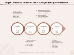 Target Company Financial SWOT Analysis For Equity Research Regulations Ppt Powerpoint Presentation Shapes