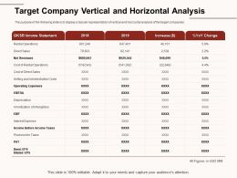 Target Company Vertical And Horizontal Analysis Amortization Ppt Powerpoint Presentation Gallery Designs