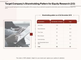 Target Companys Shareholding Pattern For Equity Research Clark Helmsley Ppt Powerpoint Presentation Themes