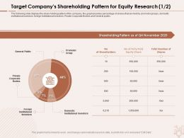 Target Companys Shareholding Pattern For Equity Research Foreign Ppt Powerpoint Presentation Gallery Examples