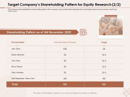 Target Companys Shareholding Pattern For Equity Research Michaels Ppt Powerpoint Presentation Inspiration Images