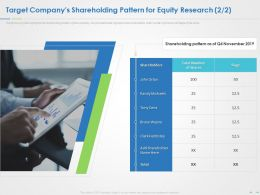 Target Companys Shareholding Pattern For Equity Research Ppt Presentation Summary Aids