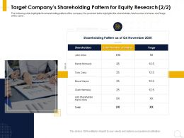 Target Companys Shareholding Pattern For Equity Research Wayne Ppt Powerpoint Presentation Show Maker