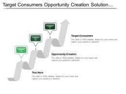 Target Consumers Opportunity Creation Solution Development Customer Targeting