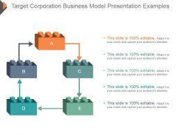 Target Corporation Business Model Presentation Examples
