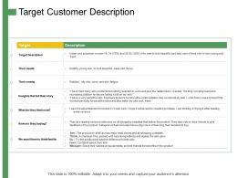 Target Customer Description Ppt Powerpoint Presentation Summary Graphics Download