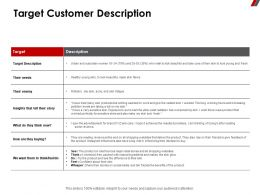 Target Customer Description Products Ppt Powerpoint Presentation Outline Vector
