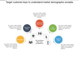 Target Customer Keys To Understand Market Demographic Sociable