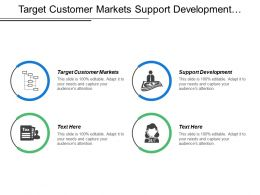 Target Customer Markets Support Development Marketing Mix Target