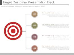 Target Customer Presentation Deck
