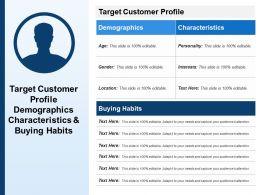 Target Customer Profile Demographics Characteristics And Buying Habits