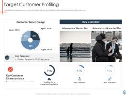 Target Customer Profiling Product Launch Plan Ppt Download