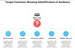 Target Customer Showing Identification Of Audience