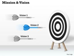 Target Dart For Vision And Mission 0214