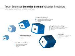 Target Employee Incentive Scheme Valuation Procedure