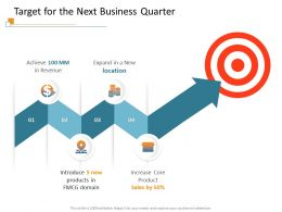 Target For The Next Business Quarter Core Ppt Powerpoint Presentation Summary Format