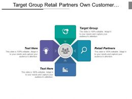 Target Group Retail Partners Own Customer Interface Reach