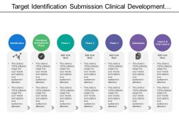 Target Identification Submission Clinical Development With Yellow Linear Indicators