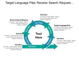 Target Language Files Receive Search Request Common Job