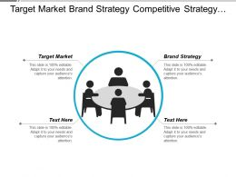Target Market Brand Strategy Competitive Strategy Leadership Alignment