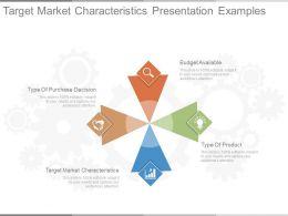 Target Market Characteristics Presentation Examples