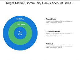 Target Market Community Banks Account Sales Contract Finalization