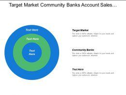 Target Market Community Banks Account Sales Contract Finalization