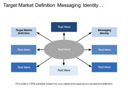 target_market_definition_messaging_identity_marketing_mix_marketing_activities_Slide01