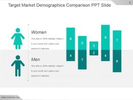Target Market Demographics Comparison Ppt Slide