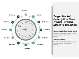 Target Market Description Need Trends Growth Effective Branding