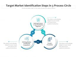 Target Market Identification Steps In 3 Process Circle