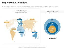 Target Market Overview Ratan Tata Investor Funding Elevator Ppt Introduction