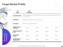 Target Market Profile Strategic Initiatives Global Expansion Your Business Ppt Portrait