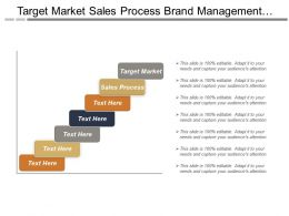 Target Market Sales Process Brand Management Quality Management