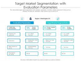 Target Market Segmentation With Evaluation Parameters