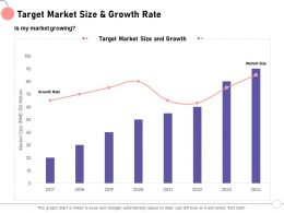 Target Market Size And Growth Rate M1451 Ppt Powerpoint Presentation Ideas Clipart