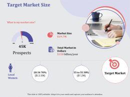Target Market Size Dollars Ppt Powerpoint Presentation Show Information