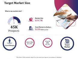 Target Market Size Local Ppt Powerpoint Presentation Gallery Master Slide