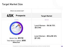 Target Market Size Strategic Initiatives Global Expansion Your Business Ppt Microsoft