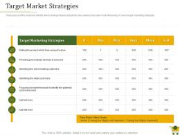 Target Market Strategies Retail Positioning Strategy Ppt Powerpoint Presentation Layouts Slide
