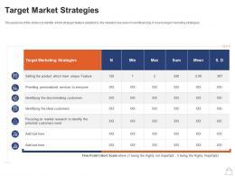 Target Market Strategies Retailing Strategies Ppt Powerpoint Presentation Summary Graphics Design
