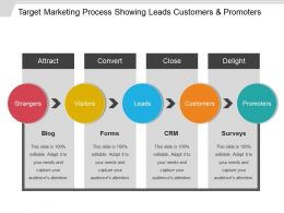 Target Marketing Process Showing Leads Customers And Promoters