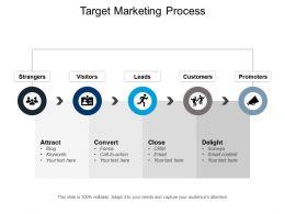 Target Marketing Process