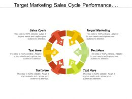 Target Marketing Sales Cycle Performance Management Marketing Channels