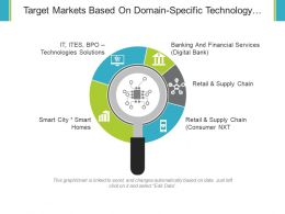 Target Markets Based On Domain Specific Technology Trends Ppt Design