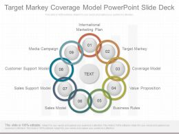 Target Markey Coverage Model Powerpoint Slide Deck