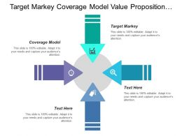 Target Markey Coverage Model Value Proposition Business Rules