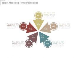 Target Modelling Powerpoint Ideas